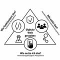 Gruppenlogo von Bildungsmodelle